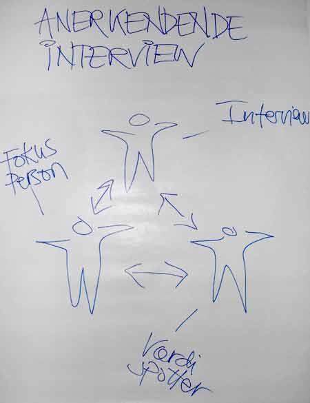 anerkendende_interview.jpg