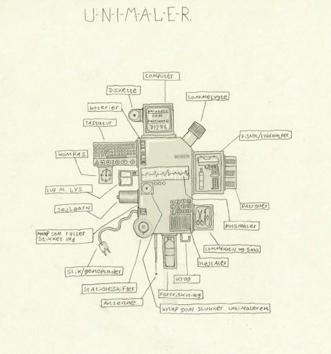 unimaler2